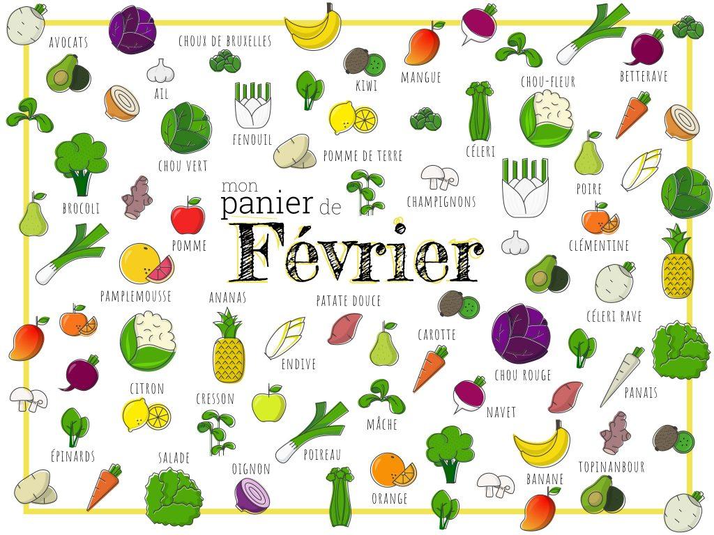Fruits et Légumes de Saison : mon panier de Février
